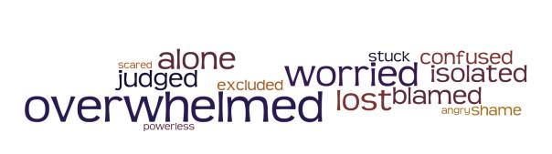 overwhelmed word cloud