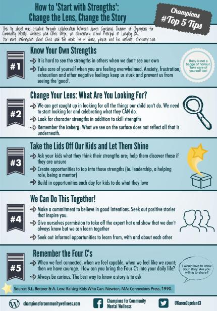 Tips Start with Strengths