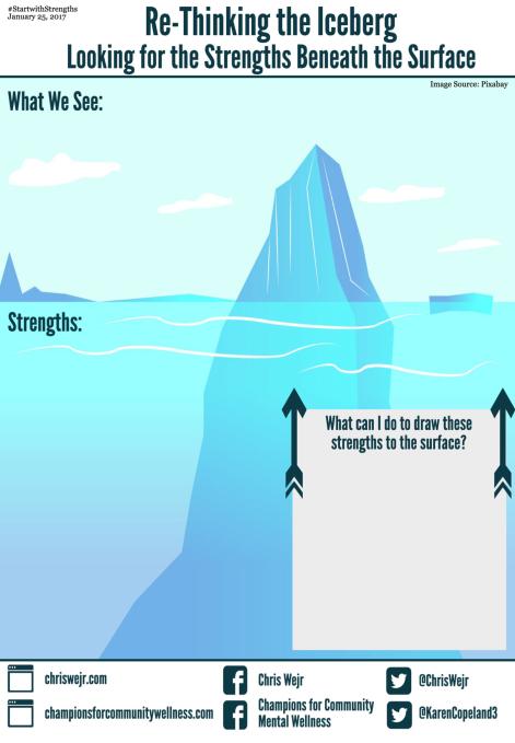 iceberg-activity