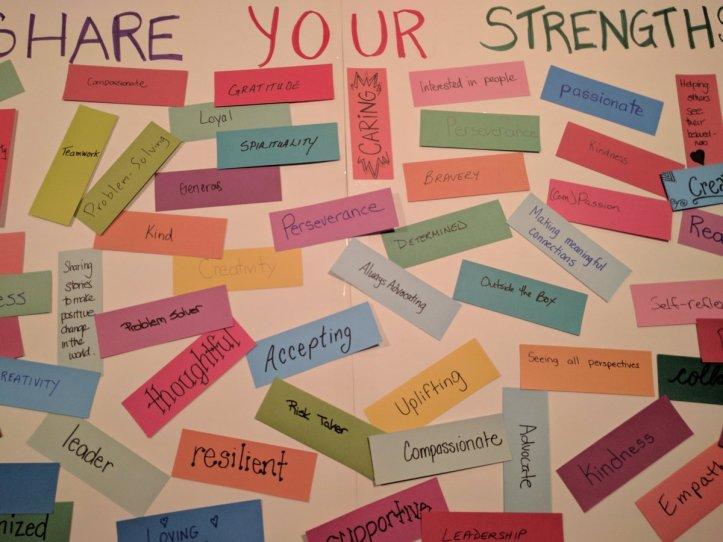 strengths-copy